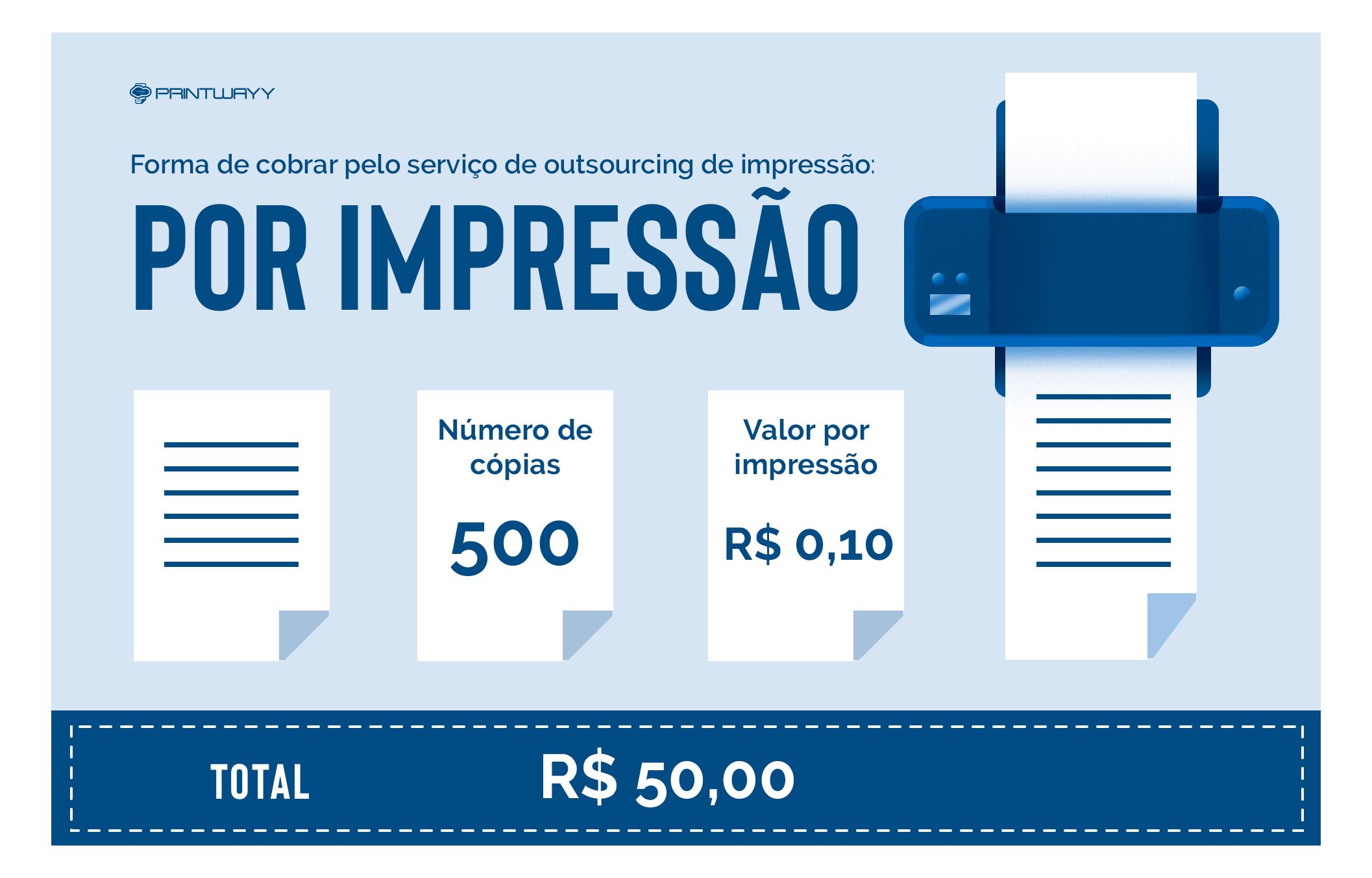 Infográfico da Forma de cobrar pelo serviço de outsourcing de impressão - por impressão.